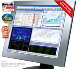 sharescope award winning software used by vince stanzione system simple making money trading makets from beginners looking for a simple trading system for FX